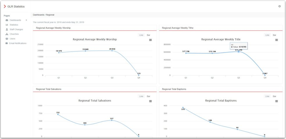 GLR Statistics Portal Dashboard Image